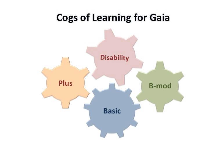 Gaia's COL focus: Basic, B-mod, Disability, and Plus