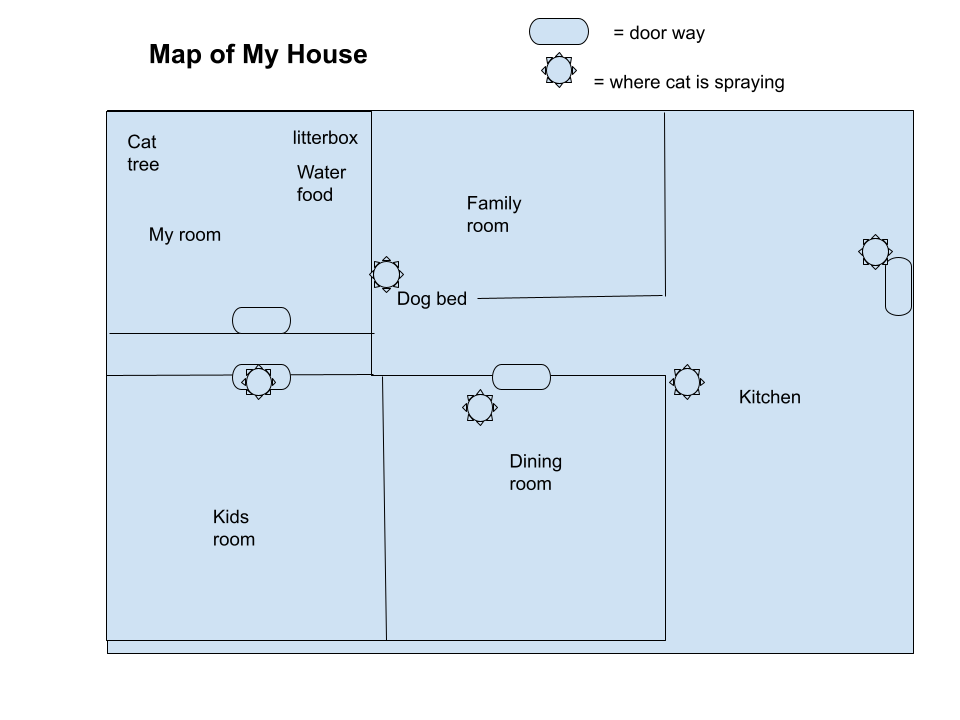 Diagrame of a top-down layout of a home